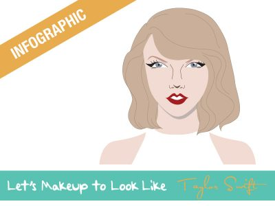 Infographic Let's Makeup to Look Like Taylor Swift Cover