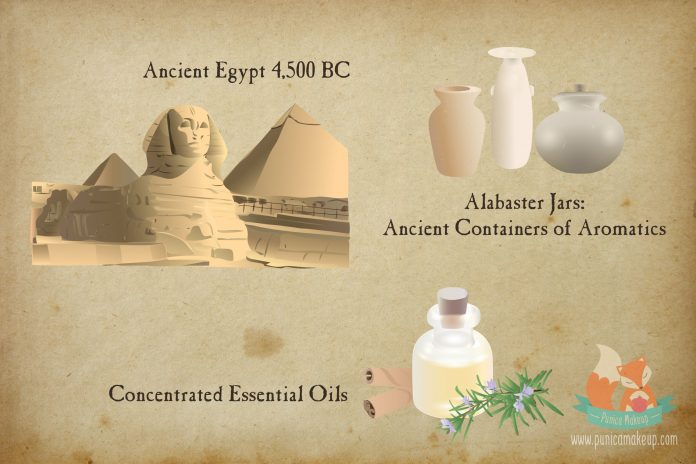 Essential Oils in Ancient Egypt